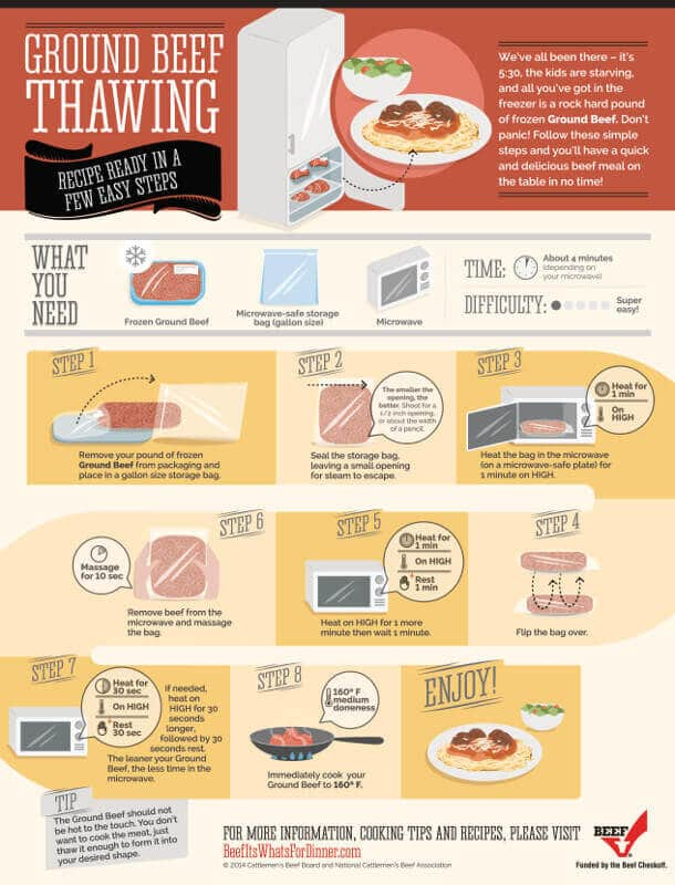 How To Thaw Ground Beef In The Microwave Quickly