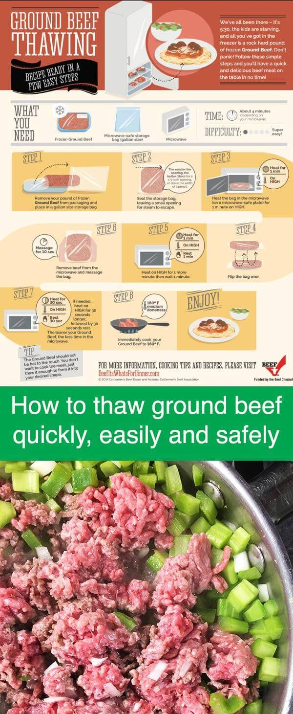 Learn a fast and easy way how to thaw ground beef in the microwave safely. Get dinner on the table quickly at the last minute.